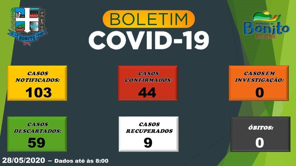 COVID-19: casos positivos estão isolados e município não tem transmissão comunitária
